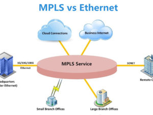 MPLS-vs-Ethernet
